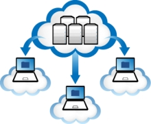 Cloud Servers & PC Hosting